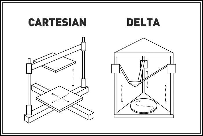 tiko-imprimanta-plan