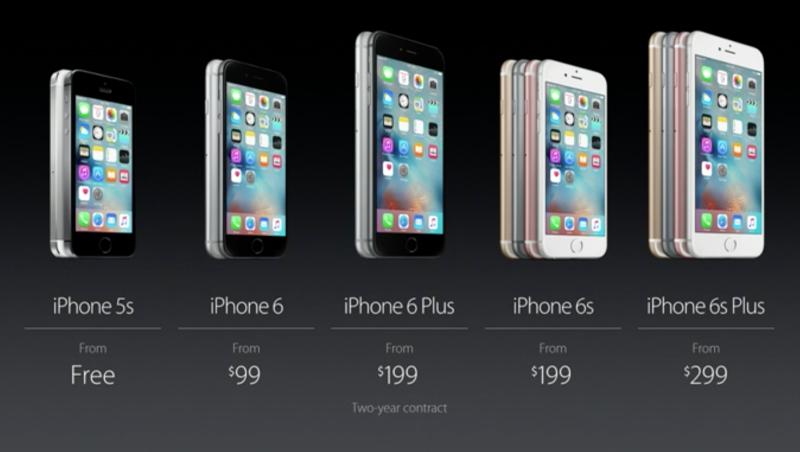 preturi-iphone