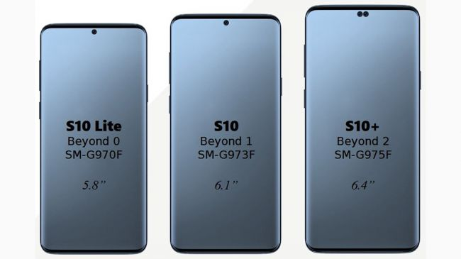 Lansare Samsung Galaxy S10 Plus – Cum vizionezi