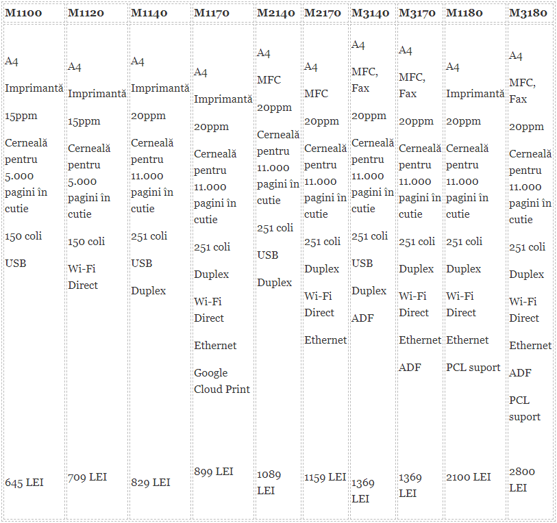tabel imprimante monocrom epson