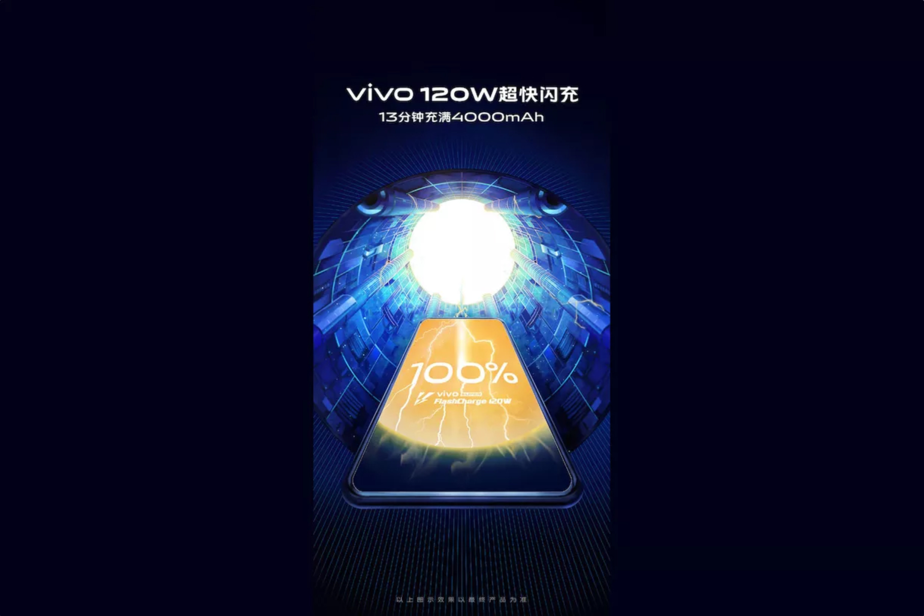 Se întâmplă în tech joi - Vivo SuperFlash Charge