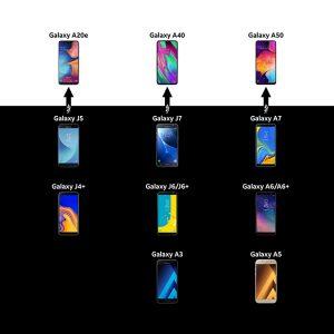 Comparația între telefoanele Galaxy A