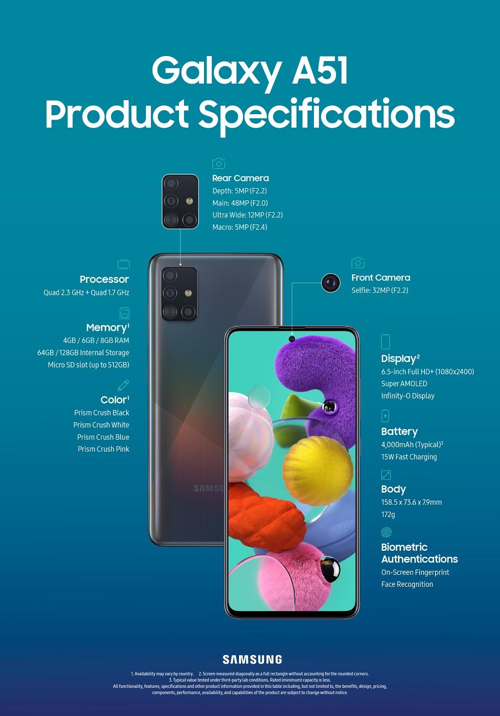Samsung lansează Galaxy A71 și A51