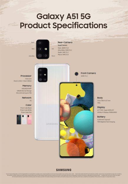 Telefoanele mid-range Samsung cu 5G