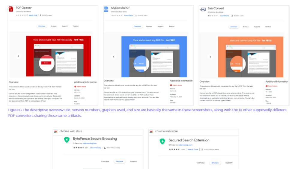 Google înlătură 106 extensii malițioase