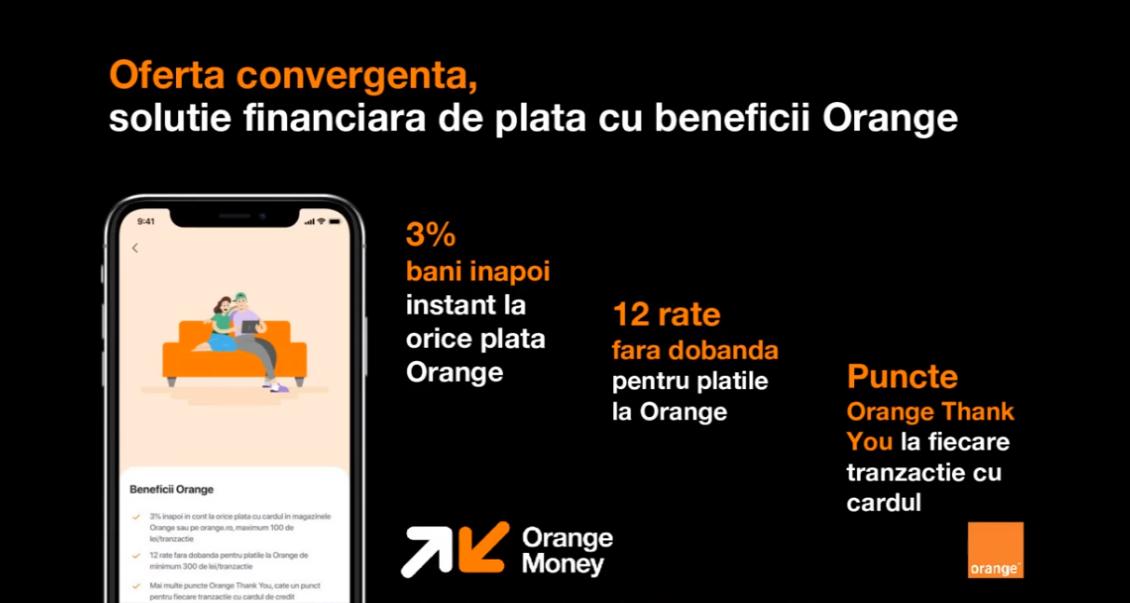 Orange Money Credit Card