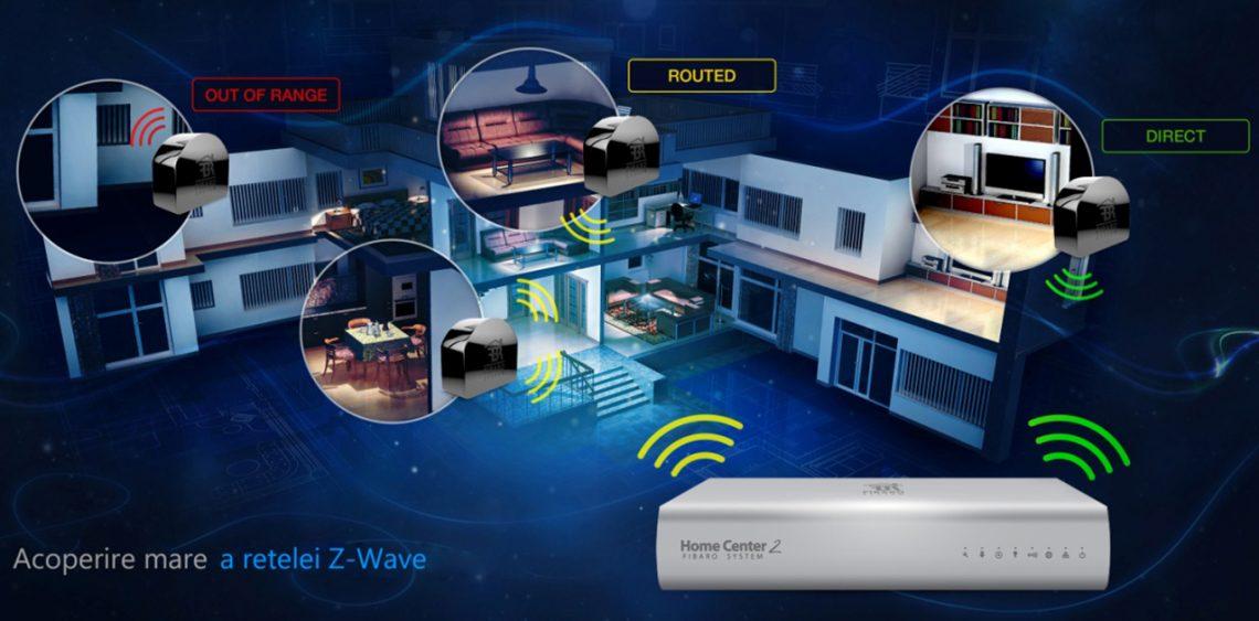 Smart Home: Acoperirea rețelei Z-Wave