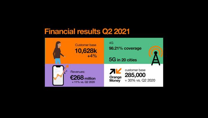 Orange România anunță rezultatele financiare